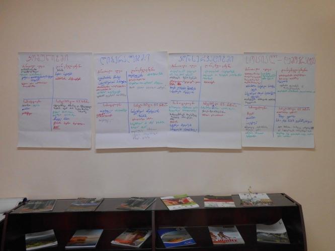 სოციალ-დემოკრატიის საფუძვლები და ისტორია, ლაგოდეხი, 09.2016
